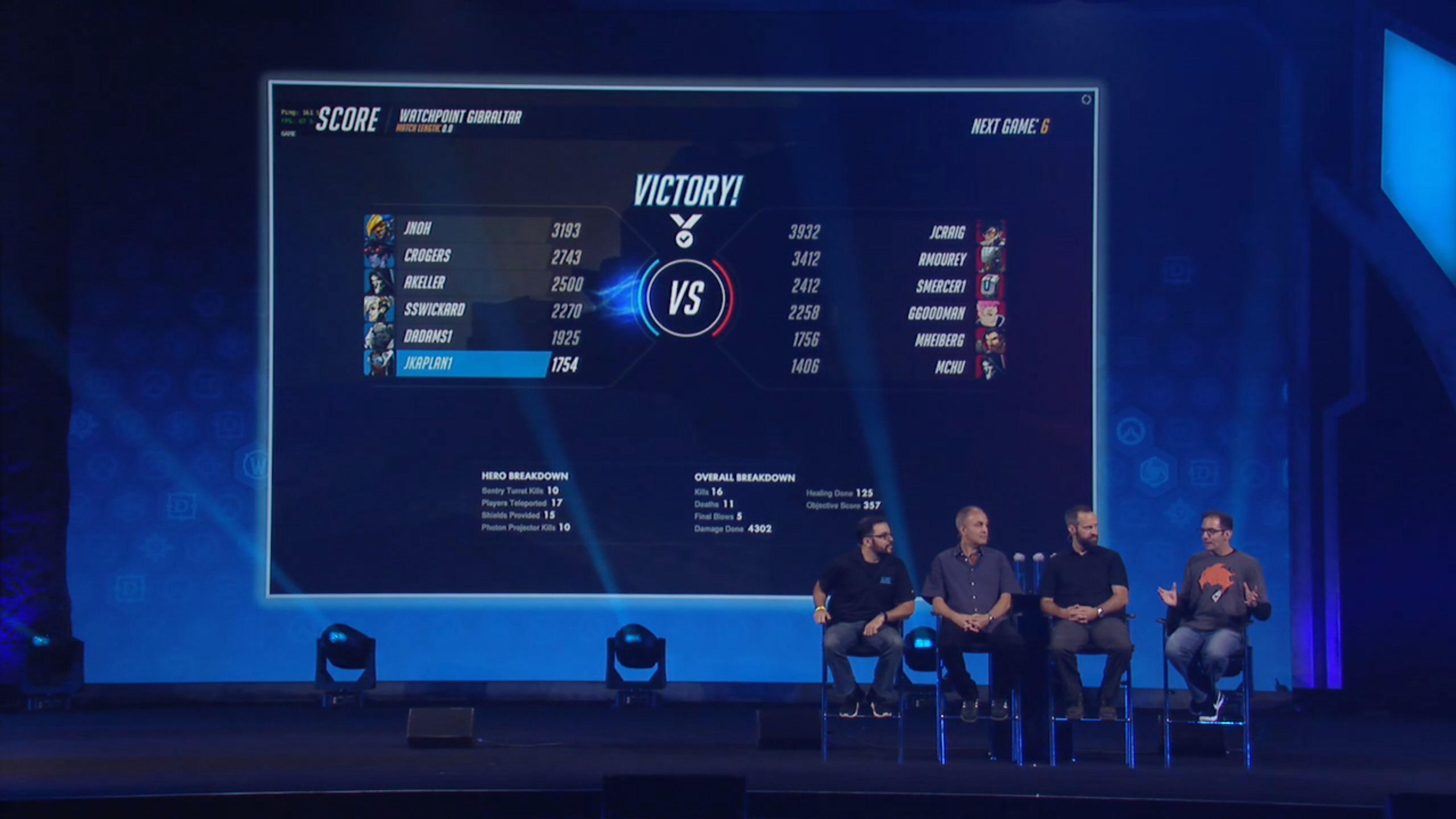BlizzCon 2017