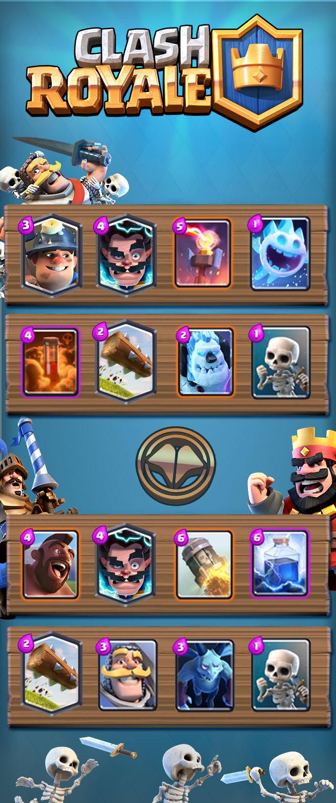 Top decks pour les combats de clan millenium for Deck sorcier de glace