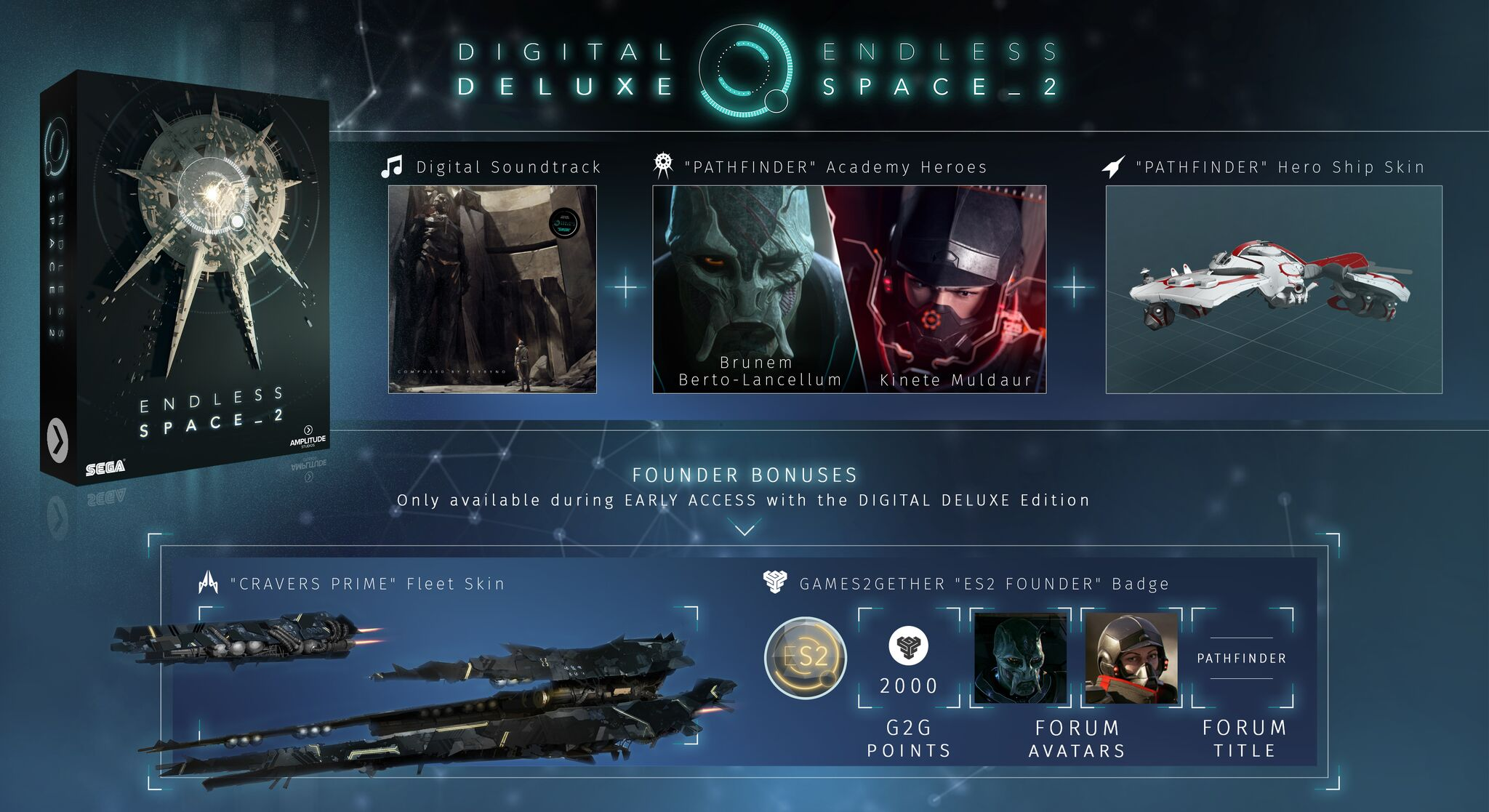Endless Space 2 Digital Deluxe