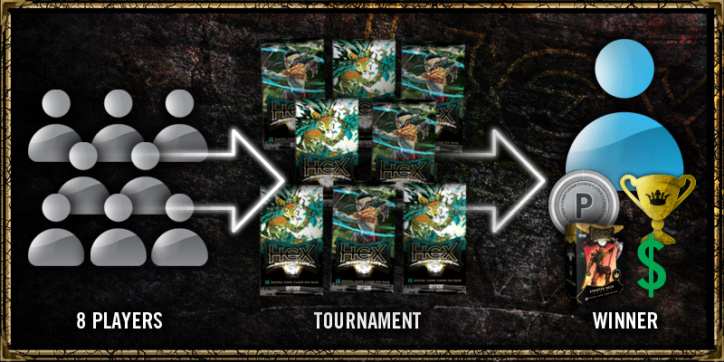 hex tcg matchmaking Competitive constructed: a written history of our  that hex aims to have a serious competitive tcg  competition outside of the in-game matchmaking.