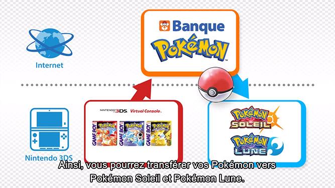 Transférez vos Pokémon des remakes vers Soleil & Lune !