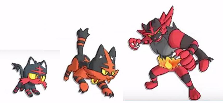 Sprites Des Pokémon Dalola Millenium