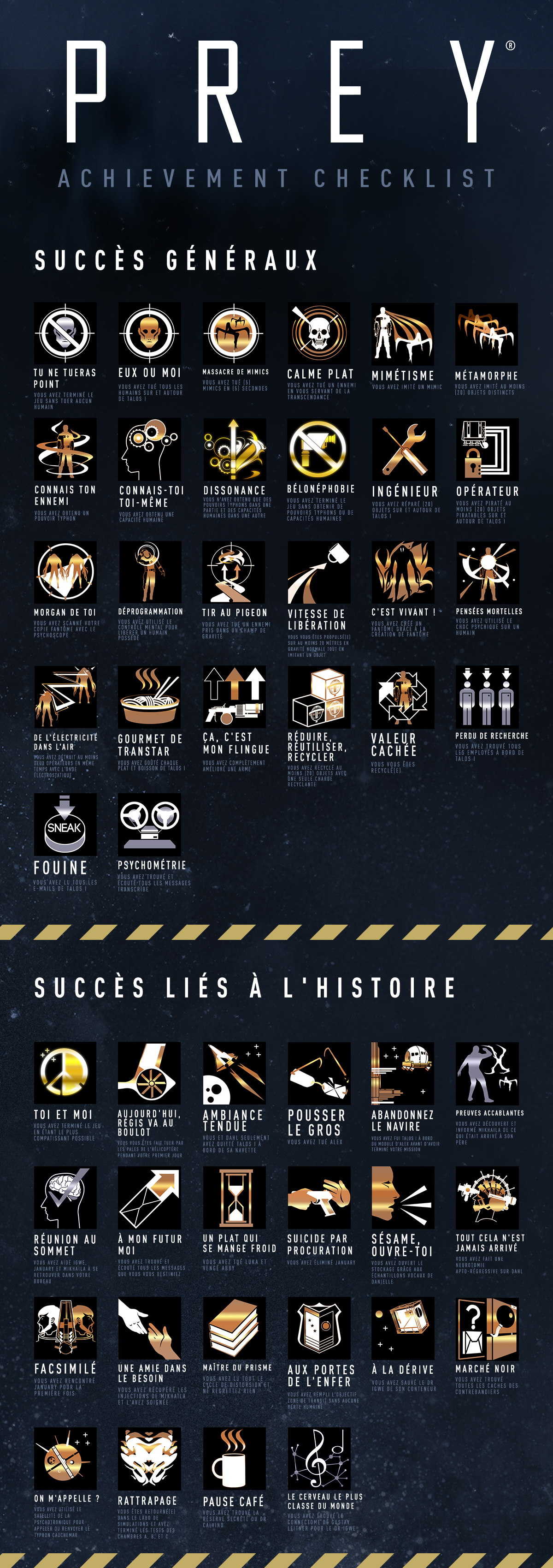 Prey : Hauts Faits, Achievement Checklist