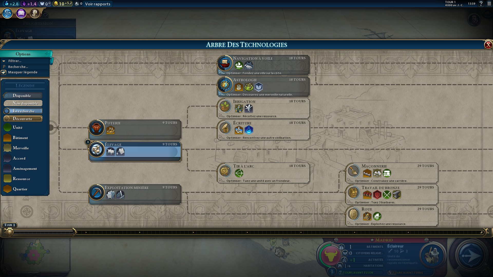 Civilization 6 : Build Order
