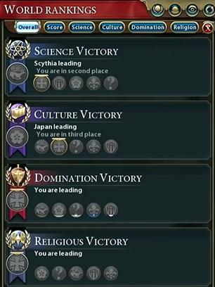 Civilization 6 victoires