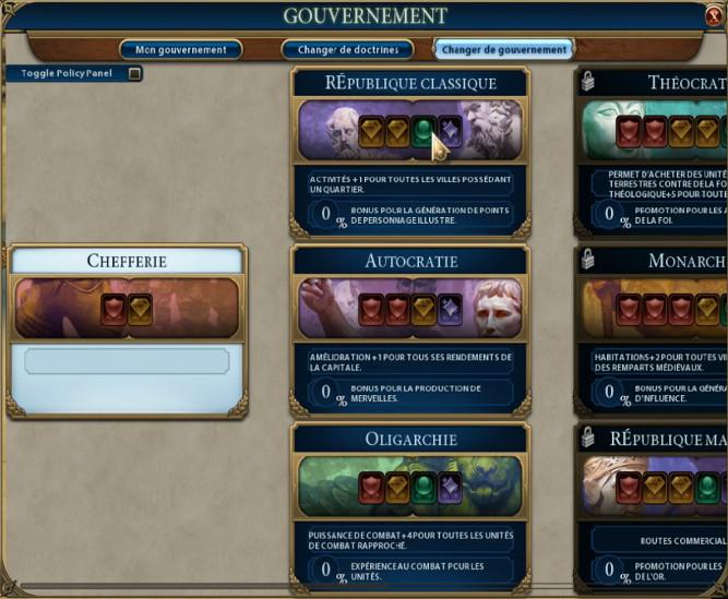 Civilization 6 : gouvernements