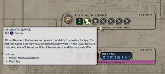Services diplomatiques