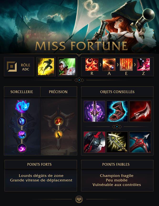 Mf Build Guide D