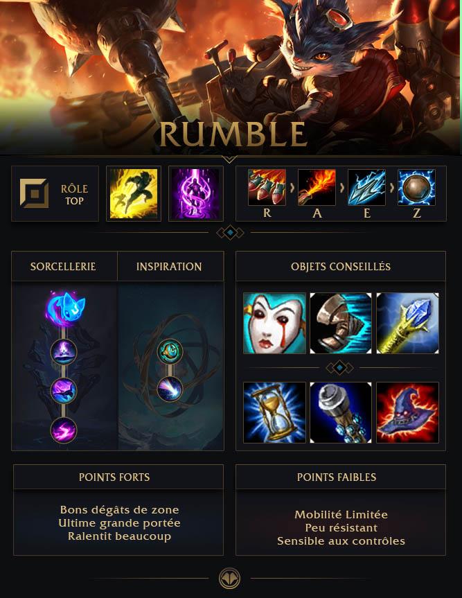 Rumble Top Build