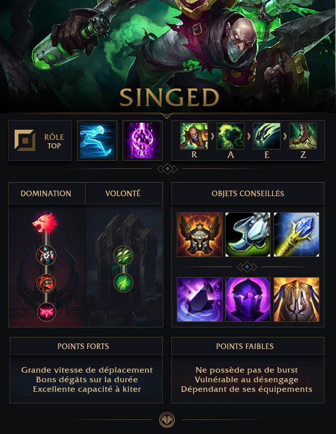 Build Singed Top S