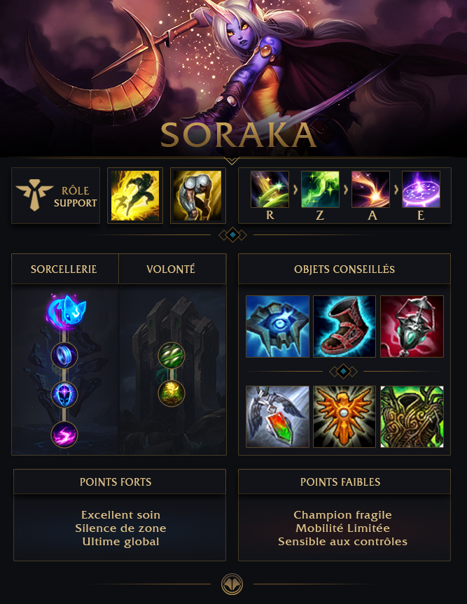 Soraka Support