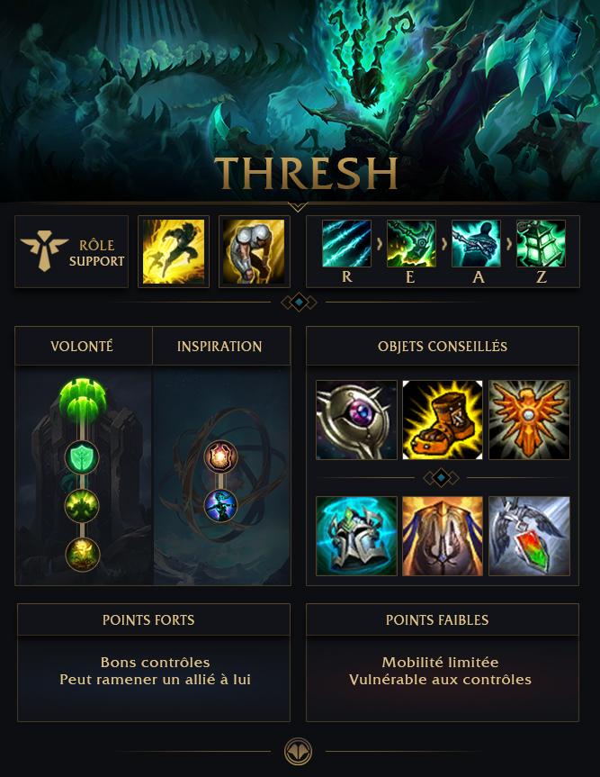 Thresh Build