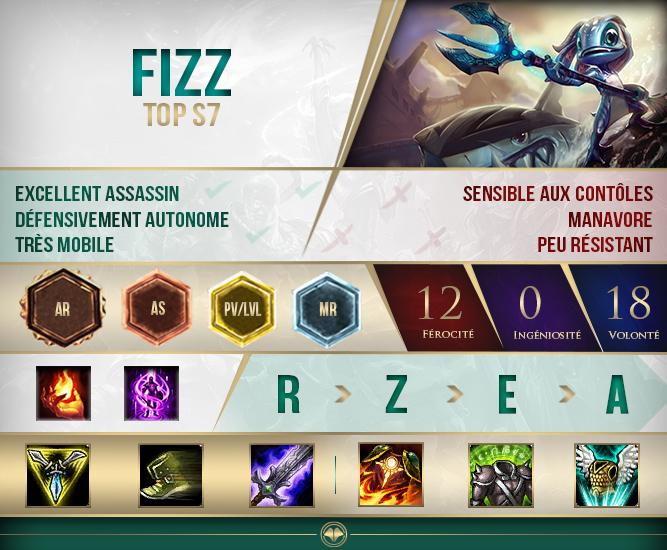 Build Guide Fizz