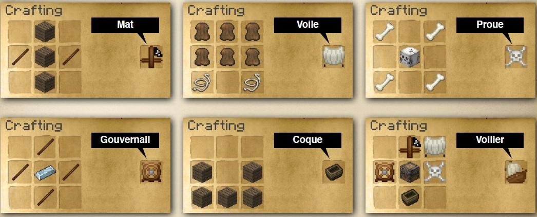 craft du voilier