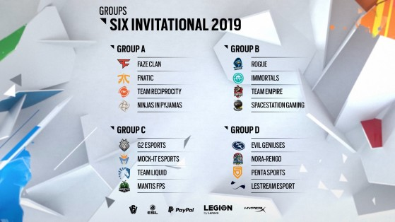 Les groupes d'où devront s'extirper les équipes pour atteindre la scène du Six Invitational 2019 - Rainbow Six Siege