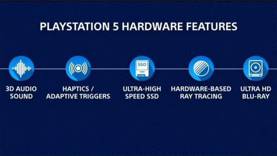 PS5 : Des features non-annoncées d'après Jim Ryan de Sony Playstation