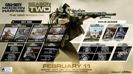 La Roadmap de la saison 2 - Call of Duty : Modern Warfare