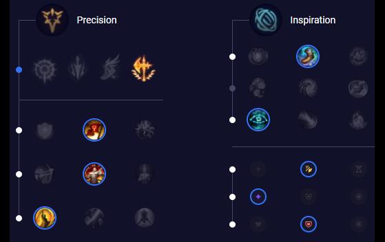 Runes pour Viego Jungle - League of Legends