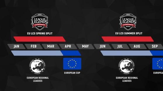 Le planning approximatif des LRE en 2018 - League of Legends