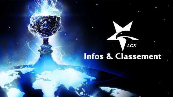 LCK, Spring Split 2018 : Infos & Classement