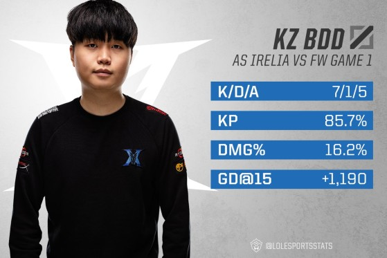 Bdd impérial avec sa Irelia en Game 1 - League of Legends