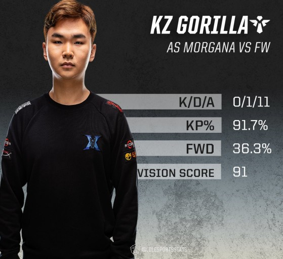 GorillA, impressionnant avec Morgana en Game 4 - League of Legends