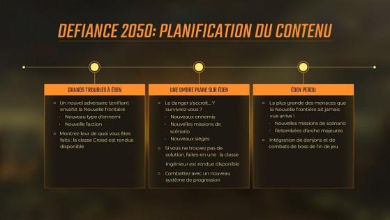 Planification du contenu - Millenium