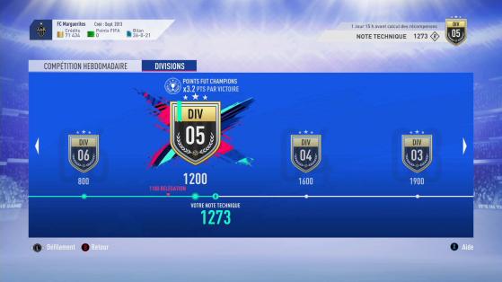 Les divisions - FIFA