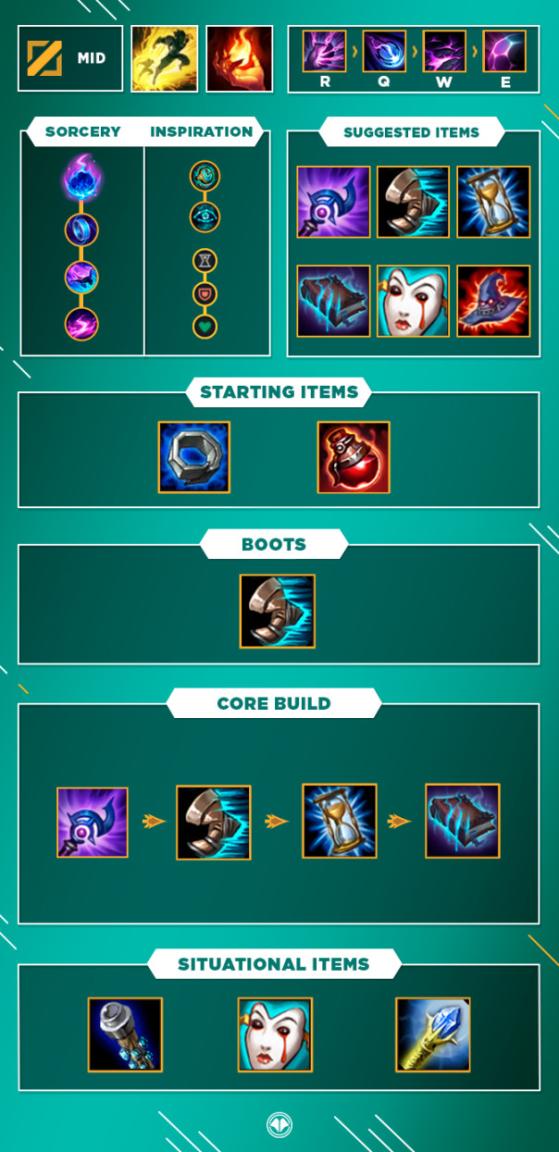 Build pour Morgana Mid - League of Legends