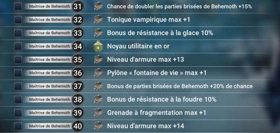 31-40 - Dauntless