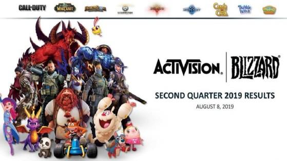 Activision Blizzard Q2 2019 : résultats 2ème trimestre