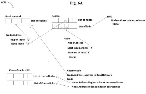 le schéma associé au brevet - GTA 6