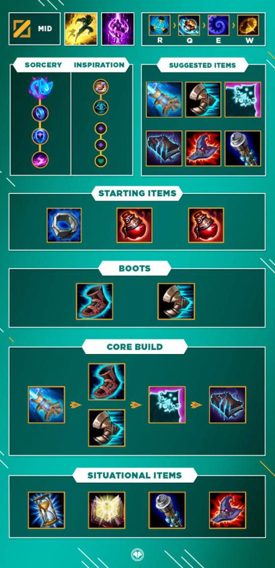 Build pour Zilean Mid - League of Legends