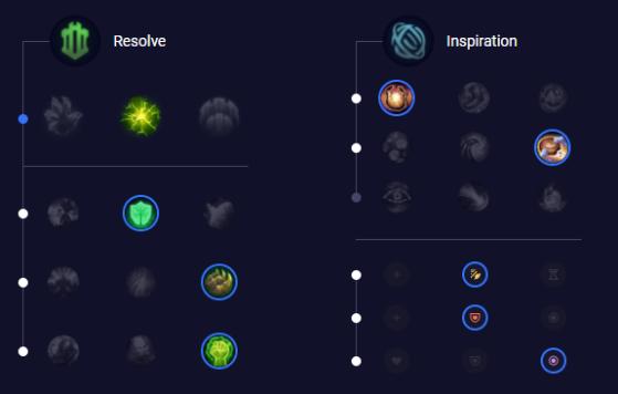 Runes pour Leona Support - League of Legends