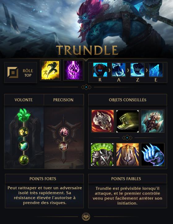 Build pour Trundle Top - League of Legends