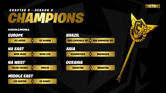 Les champions Console/mobile - Fortnite : Battle royale
