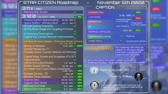 Star Citizen : Mise à jour hebdo de la Roadmap - 06 novembre 2020