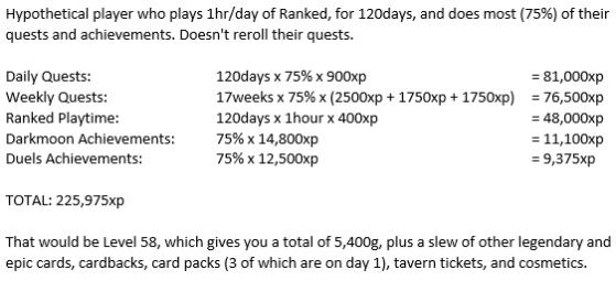 Exemple 1 (1h/j de temps de jeu, 75% des quêtes complétées) = 5400 d'or - Hearthstone