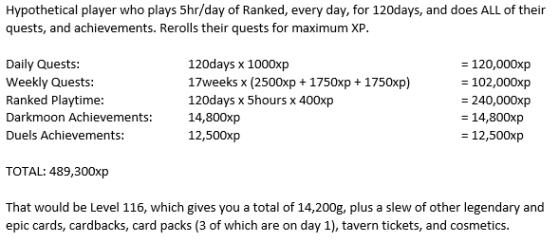 Exemple 2 (5h/j de temps de jeu, 100% des hauts-faits et des quêtes complétés) = 14 200 d'or - Hearthstone