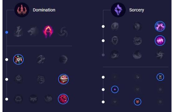 Runes pour Rumble Jungle - League of Legends