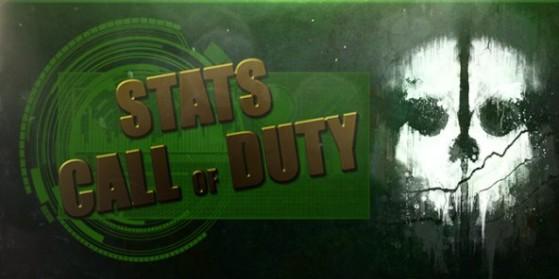 Call of Duty les plus vendus