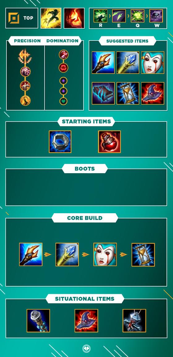 Build pour Cassiopeia Top - League of Legends