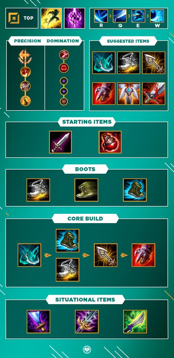 Build pour Yasuo Top - League of Legends