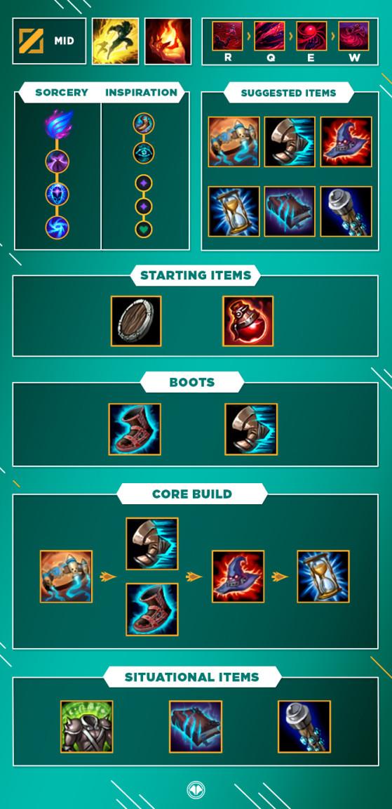 Build pour Vladimir Mid - League of Legends