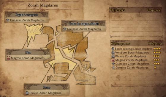 Composants et parties brisables - Monster Hunter World