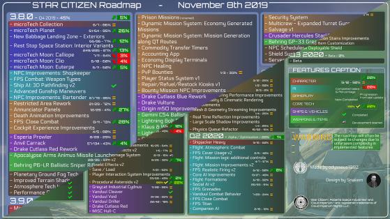 Star Citizen : Mise à jour hebdo de la Roadmap - 08 novembre 2019
