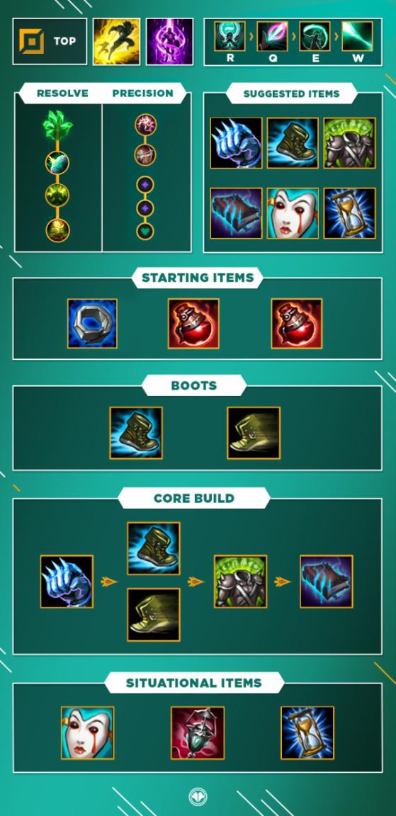 Build pour Karma Top - League of Legends