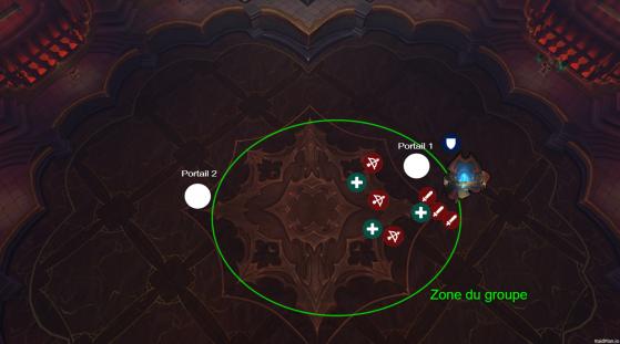Placement du raid, du boss et des portails en Phase 1 - World of Warcraft