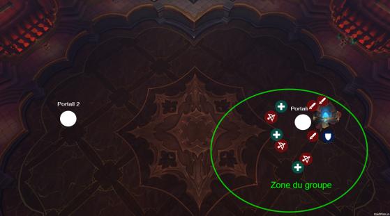 Positionnement du raid, du boss et des portails en Phase 2 - World of Warcraft
