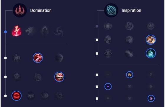 Runes pour Leblanc Mid - League of Legends